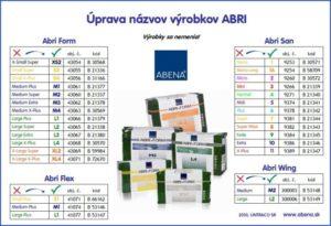 Nové názvy plienok ABRI