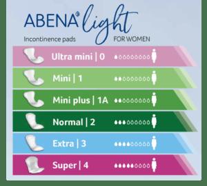 Abena Light - sortiment