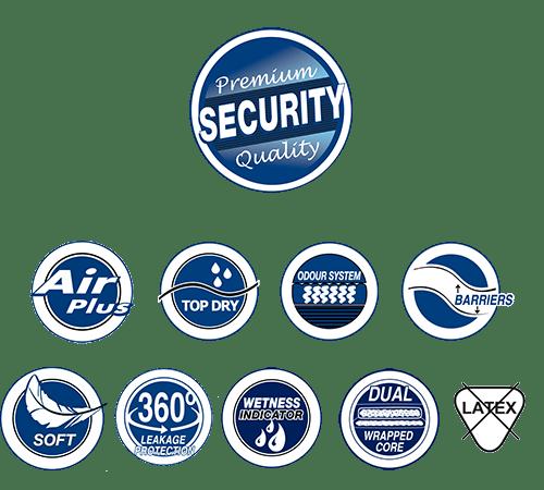 Abri Flex Premium vlastnosti