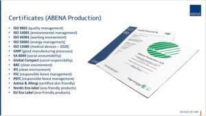 Abena A/S certificates