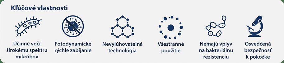 Antimikrobiálne ruakvice - hlavné vlastnosti