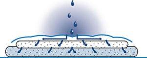 Savé jadro plienky - rýchly rozptyl tekutiny
